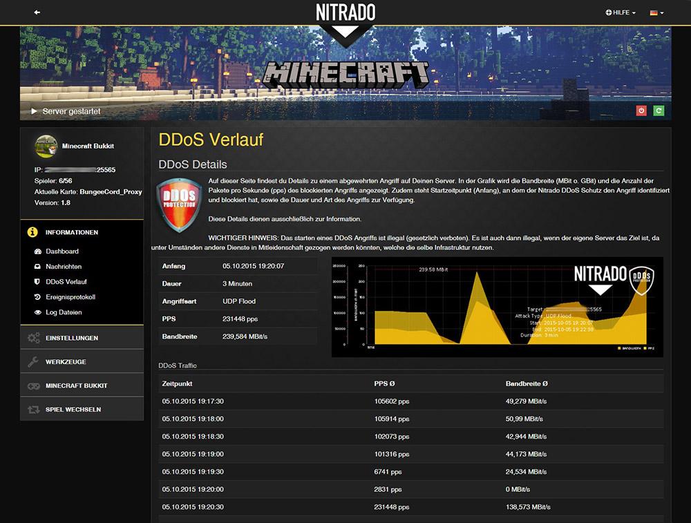 Minecraft 10 slot server mieten
